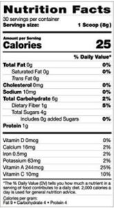 Grown American Superfood Supplement Facts