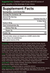 Texas SuperFood Supplement Facts