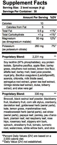 IT Works Greens Supplement Facts